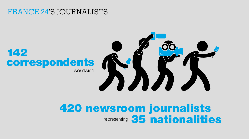 France 24's journalists