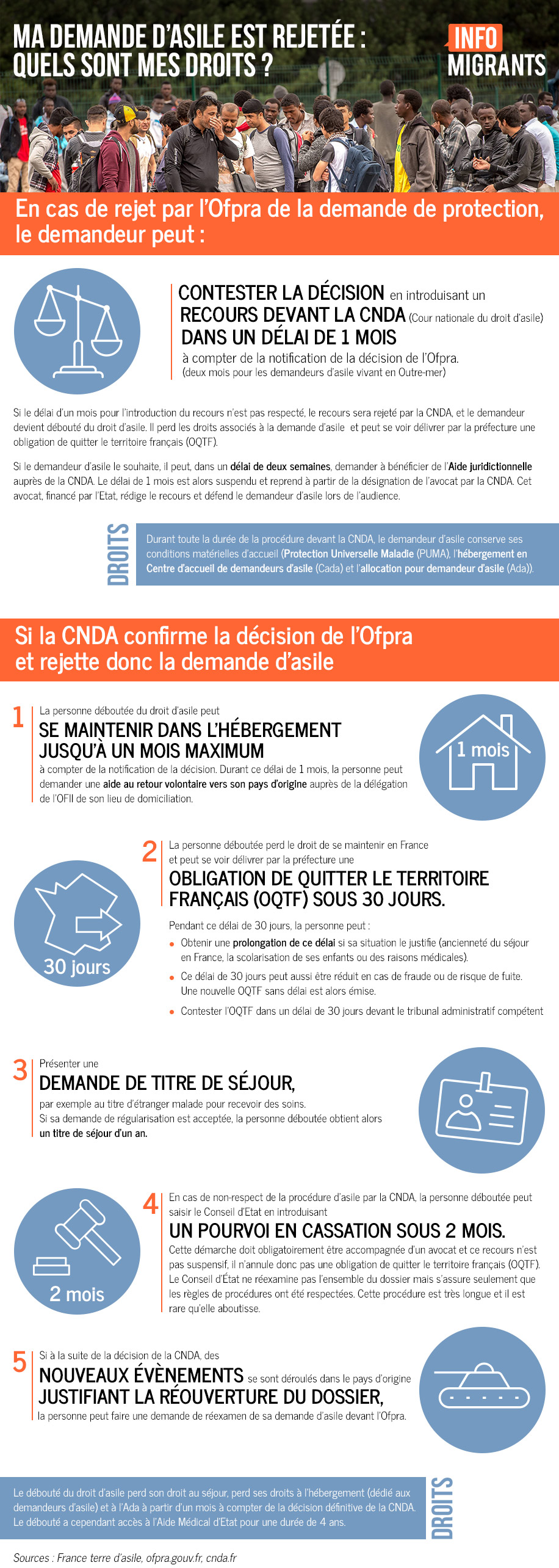 infographie demandes asile refusees