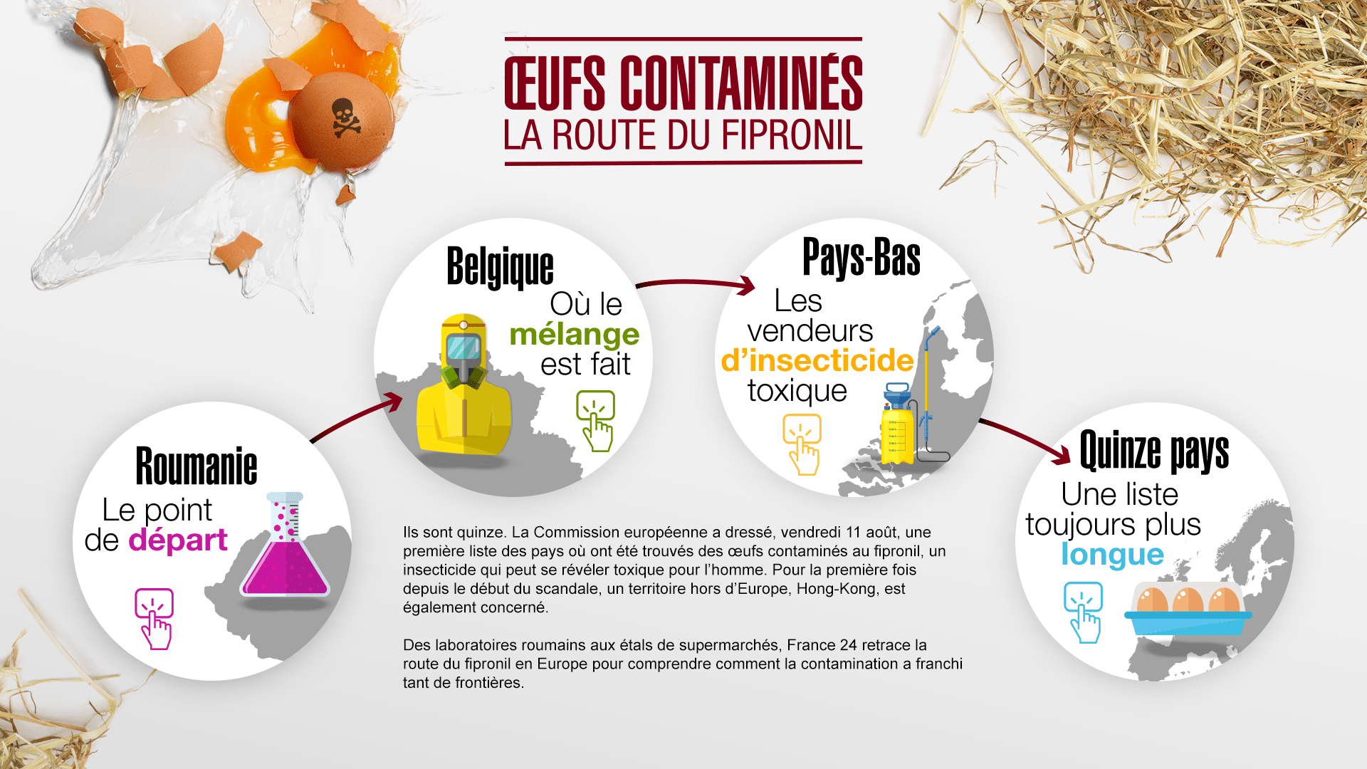 scandale alimentaire france